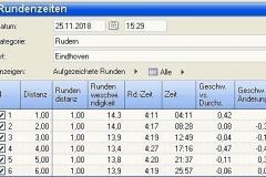 20181125 Eindhoven Auswertung Kilometerweise